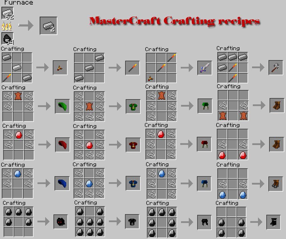 MasterCraft Mod Recipes