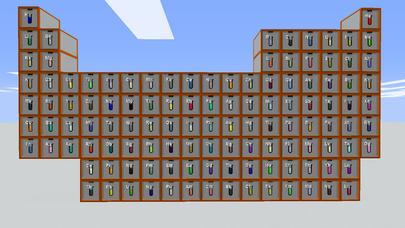 Alchemistry Mod Screenshot 3