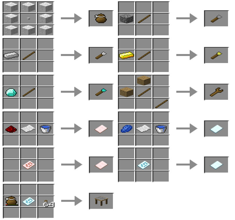 Chisels and Bits Mod Crafting Recipes