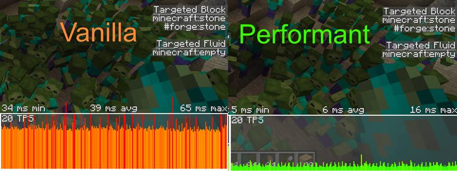 Performant Mod Screenshot