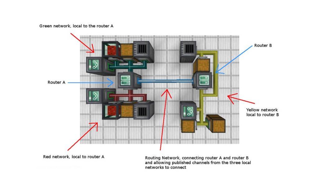 XNet Mod Screenshot 7