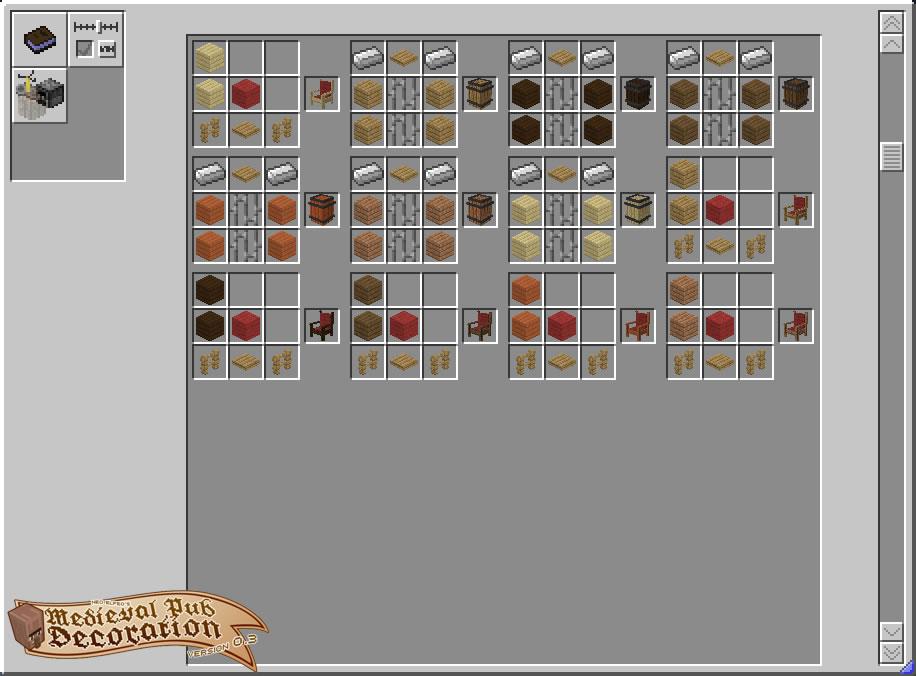 Neoelfeos Medieval Pub Decoration Mod Crafting Recipes