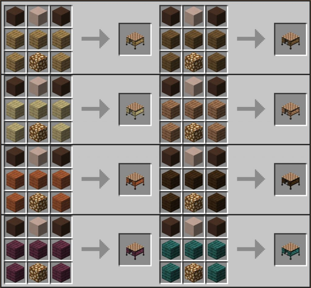 Table Top Craft Mod Crafting Recipes